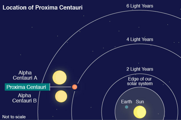 Proxima_Centauri_location.jpg